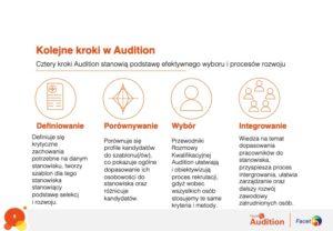 Facet5 zarządzanie talentami